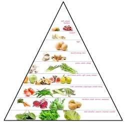 Правила правильного харчування