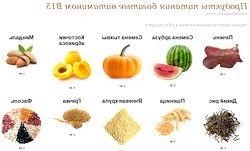 Вітамін b15